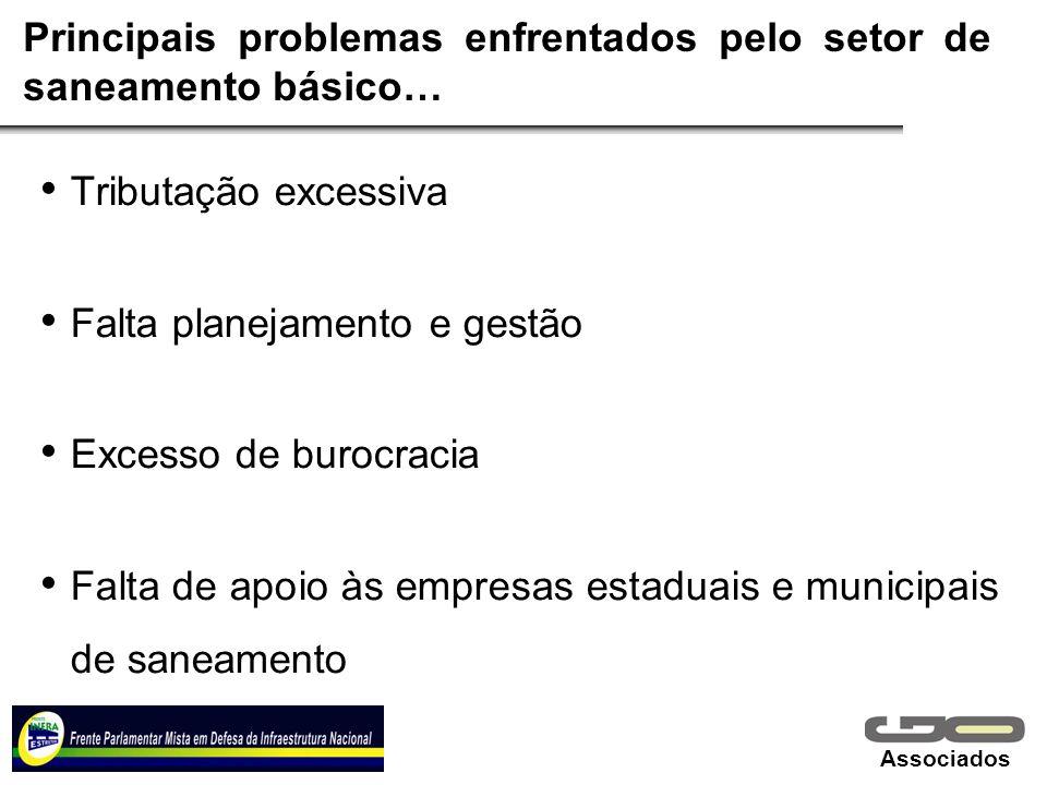 Associados Principais problemas enfrentados pelo setor de saneamento básico… Tributação excessiva Falta planejamento e gestão Excesso de burocracia Fa