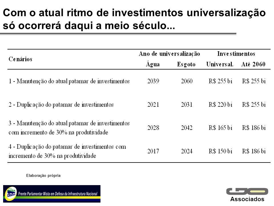 Associados Com o atual ritmo de investimentos universalização só ocorrerá daqui a meio século... Elaboração própria