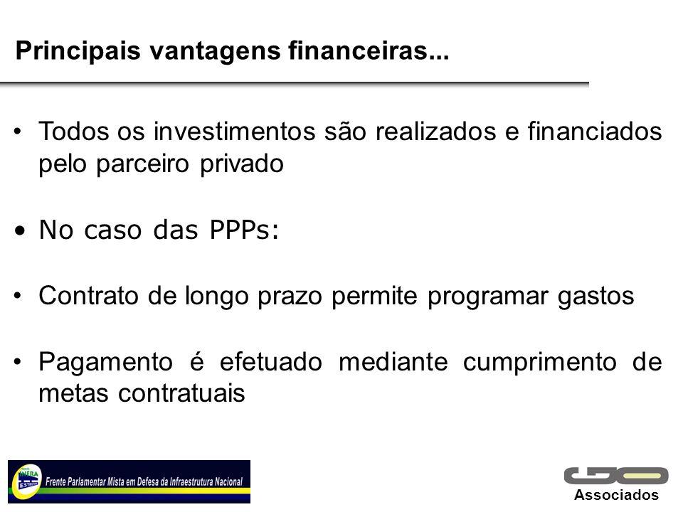 Associados Principais vantagens financeiras... Todos os investimentos são realizados e financiados pelo parceiro privado No caso das PPPs: Contrato de