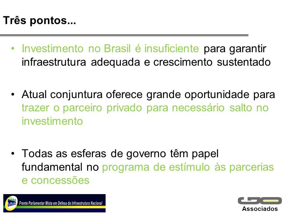 Associados Três pontos... Investimento no Brasil é insuficiente para garantir infraestrutura adequada e crescimento sustentado Atual conjuntura oferec