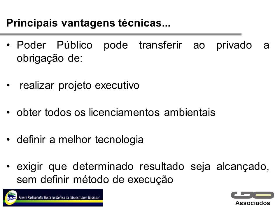 Associados Principais vantagens técnicas... Poder Público pode transferir ao privado a obrigação de: realizar projeto executivo obter todos os licenci