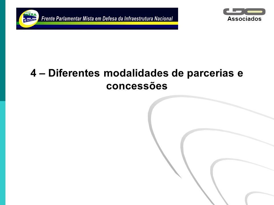 Associados 4 – Diferentes modalidades de parcerias e concessões