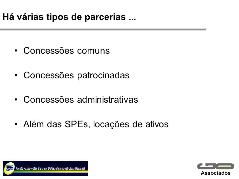 Associados Há várias tipos de parcerias... Concessões comuns Concessões patrocinadas Concessões administrativas Além das SPEs, locações de ativos