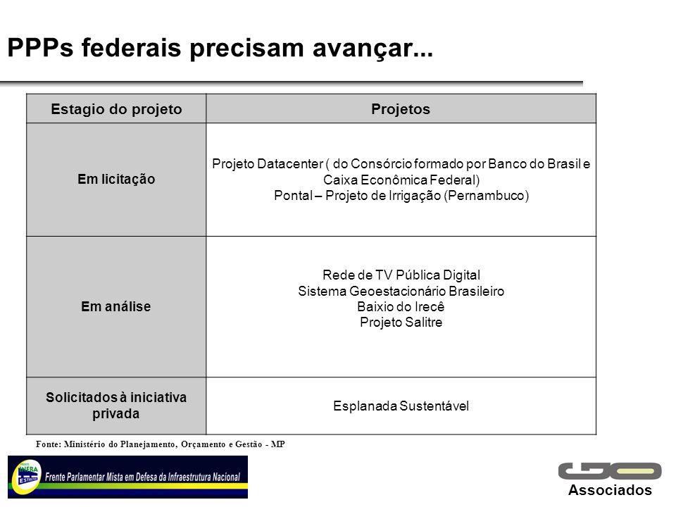 Associados PPPs federais precisam avançar... Estagio do projetoProjetos Em licitação Projeto Datacenter ( do Consórcio formado por Banco do Brasil e C