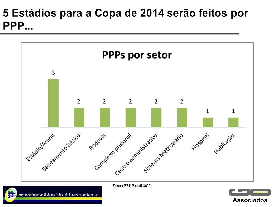 Associados 5 Estádios para a Copa de 2014 serão feitos por PPP... Fonte: PPP Brasil 2011