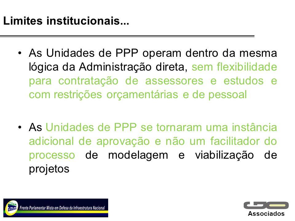 Associados Limites institucionais... As Unidades de PPP operam dentro da mesma lógica da Administração direta, sem flexibilidade para contratação de a