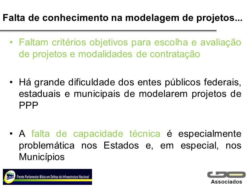 Associados Falta de conhecimento na modelagem de projetos... Faltam critérios objetivos para escolha e avaliação de projetos e modalidades de contrata