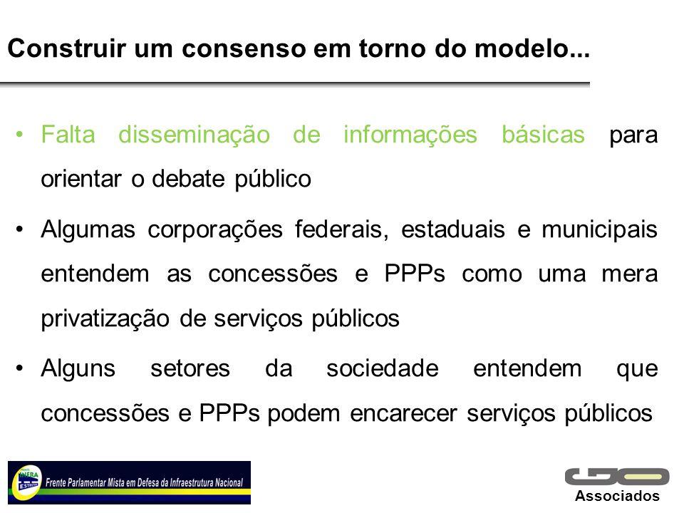 Associados Construir um consenso em torno do modelo... Falta disseminação de informações básicas para orientar o debate público Algumas corporações fe