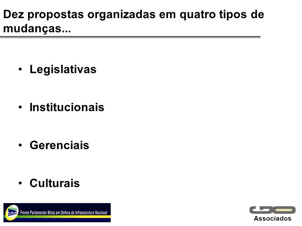 Associados Dez propostas organizadas em quatro tipos de mudanças... Legislativas Institucionais Gerenciais Culturais