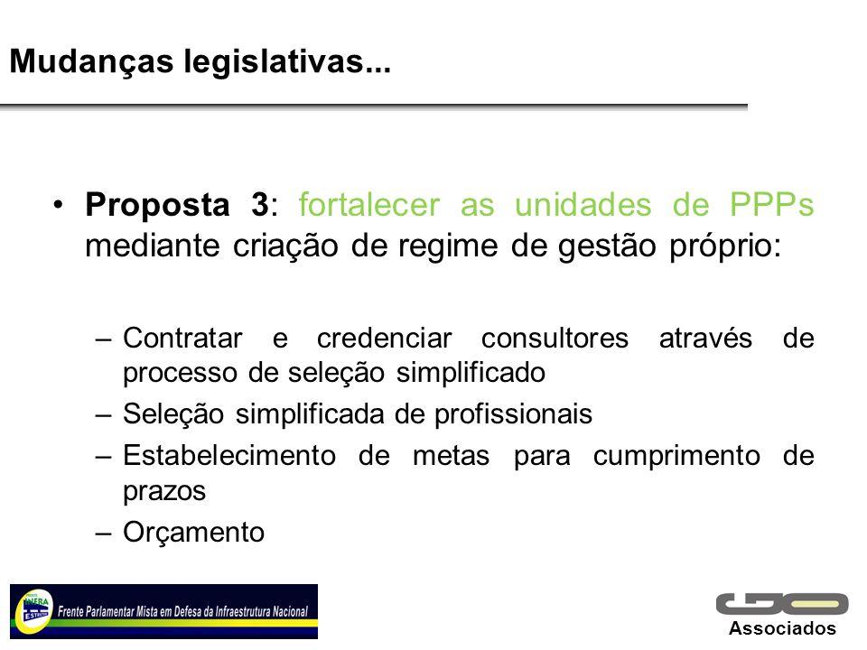 Associados Mudanças legislativas... Proposta 3: fortalecer as unidades de PPPs mediante criação de regime de gestão próprio: –Contratar e credenciar c