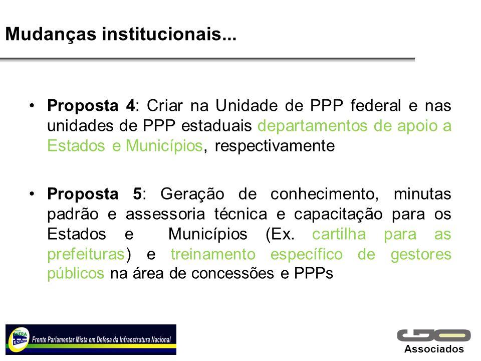 Associados Mudanças institucionais... Proposta 4: Criar na Unidade de PPP federal e nas unidades de PPP estaduais departamentos de apoio a Estados e M