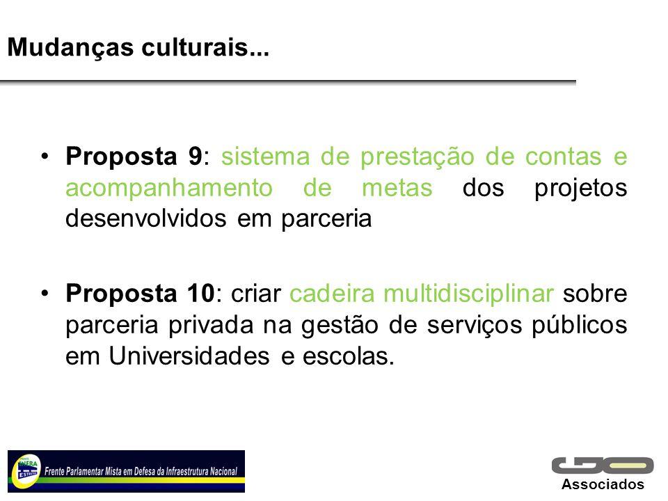 Associados Mudanças culturais... Proposta 9: sistema de prestação de contas e acompanhamento de metas dos projetos desenvolvidos em parceria Proposta
