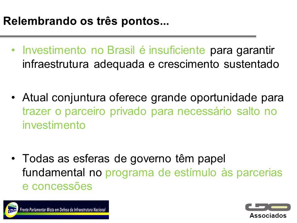 Associados Relembrando os três pontos... Investimento no Brasil é insuficiente para garantir infraestrutura adequada e crescimento sustentado Atual co