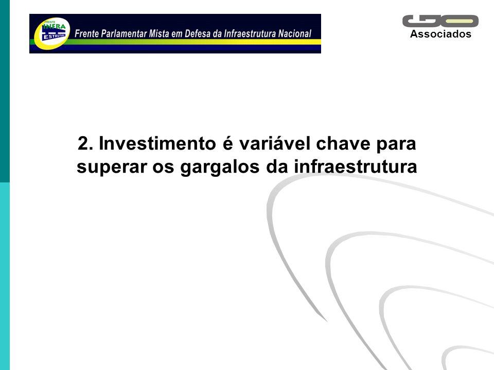 Associados 2. Investimento é variável chave para superar os gargalos da infraestrutura