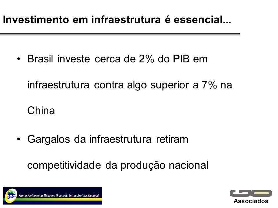Associados Investimento em infraestrutura é essencial... Brasil investe cerca de 2% do PIB em infraestrutura contra algo superior a 7% na China Gargal