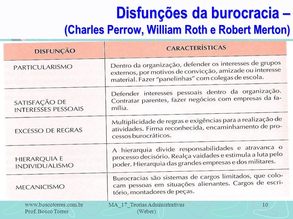 MA_17_Teorias Administrativas (Weber) 10 Disfunções da burocracia – (Charles Perrow, William Roth e Robert Merton). www.boscotorres.com.br Prof. Bosco