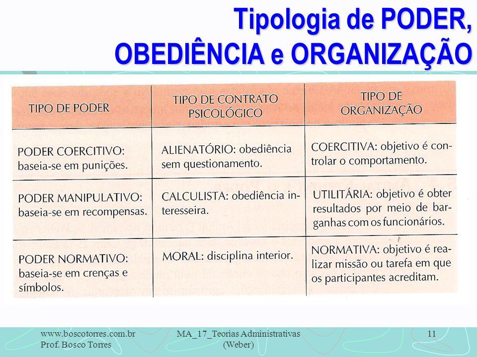 Tipologia de PODER, OBEDIÊNCIA e ORGANIZAÇÃO. www.boscotorres.com.br Prof. Bosco Torres MA_17_Teorias Administrativas (Weber) 11