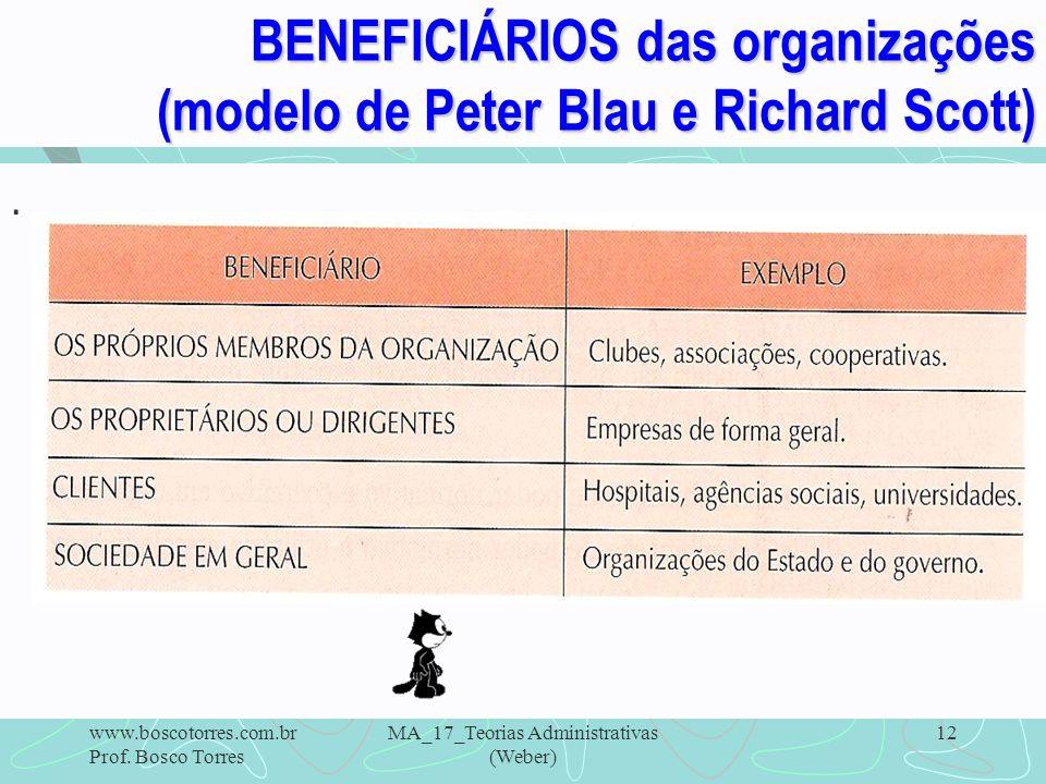 BENEFICIÁRIOS das organizações (modelo de Peter Blau e Richard Scott). www.boscotorres.com.br Prof. Bosco Torres MA_17_Teorias Administrativas (Weber)