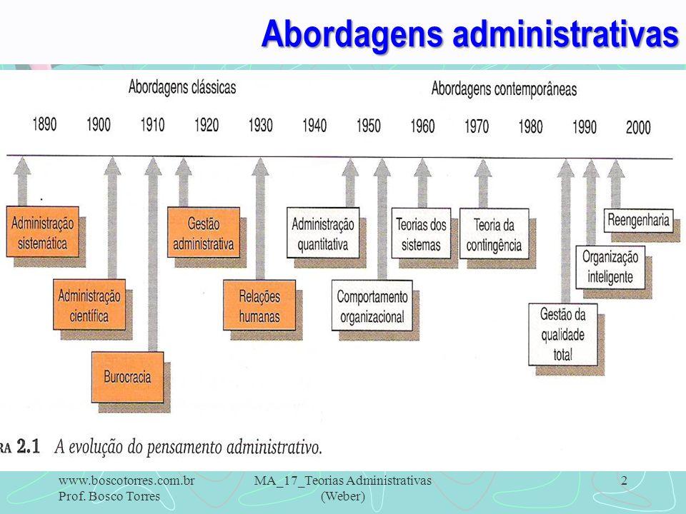 MA_17_Teorias Administrativas (Weber) 2 Abordagens administrativas. www.boscotorres.com.br Prof. Bosco Torres