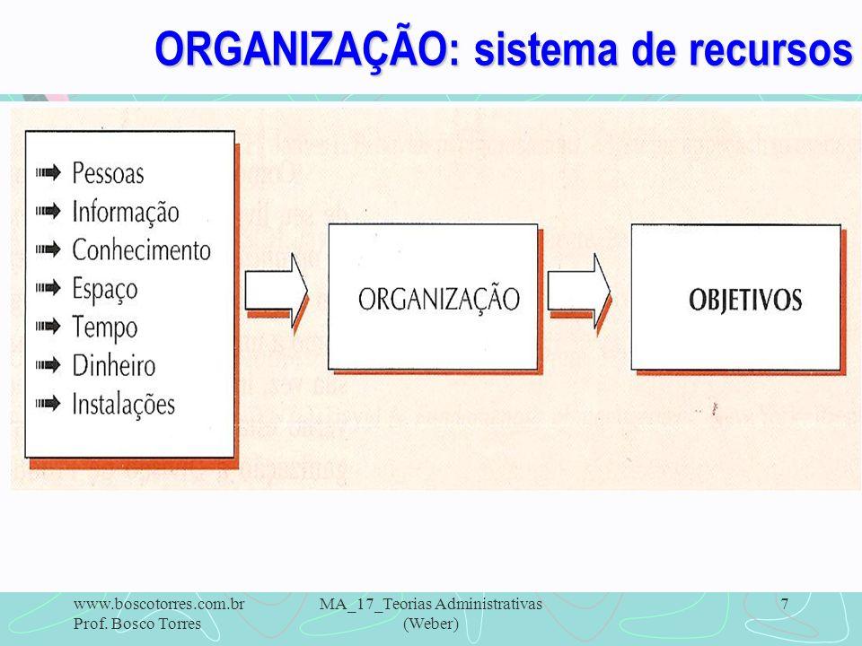 ORGANIZAÇÃO: sistema de recursos. www.boscotorres.com.br Prof. Bosco Torres MA_17_Teorias Administrativas (Weber) 7