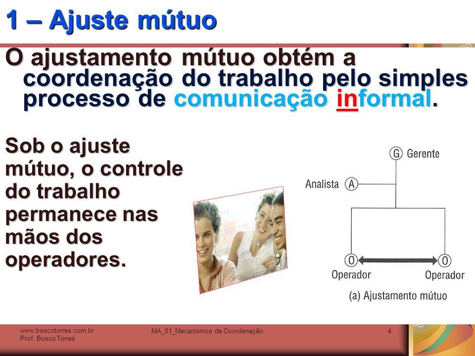 MA_01_Mecanismos de Coordenação4 1 – Ajuste mútuo O ajustamento mútuo obtém a coordenação do trabalho pelo simples processo de comunicação informal. S