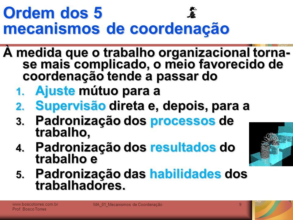 MA_01_Mecanismos de Coordenação9 Ordem dos 5 mecanismos de coordenação À medida que o trabalho organizacional torna- se mais complicado, o meio favore