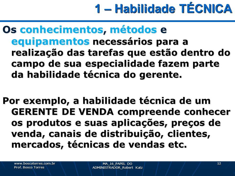 MA_16_PAPEL DO ADMINISTRADOR_Robert Katz 12 1 – Habilidade TÉCNICA 1 – Habilidade TÉCNICA Os conhecimentos, métodos e equipamentos necessários para a