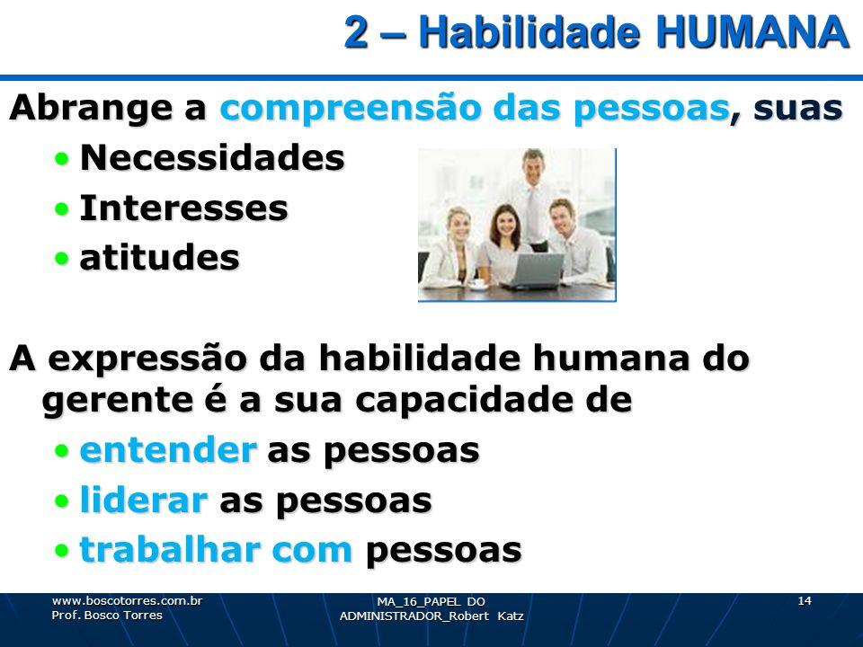 MA_16_PAPEL DO ADMINISTRADOR_Robert Katz 14 2 – Habilidade HUMANA 2 – Habilidade HUMANA Abrange a compreensão das pessoas, suas NecessidadesNecessidad