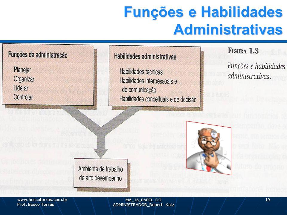 Funções e Habilidades Administrativas Funções e Habilidades Administrativas MA_16_PAPEL DO ADMINISTRADOR_Robert Katz 19www.boscotorres.com.br Prof. Bo