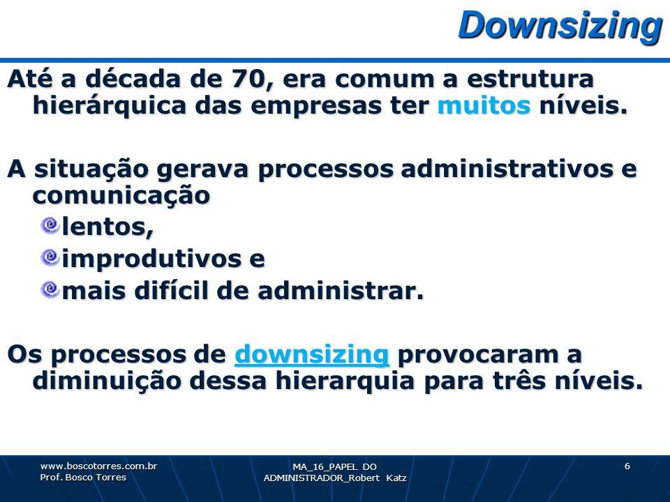 MA_16_PAPEL DO ADMINISTRADOR_Robert Katz 6 Downsizing Downsizing Até a década de 70, era comum a estrutura hierárquica das empresas ter muitos níveis.