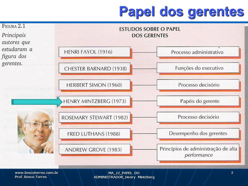 MA_12_PAPEL DO ADMINISTRADOR_Henry Mintzberg 2 Papel dos gerentes Papel dos gerentes. www.boscotorres.com.br Prof. Bosco Torres