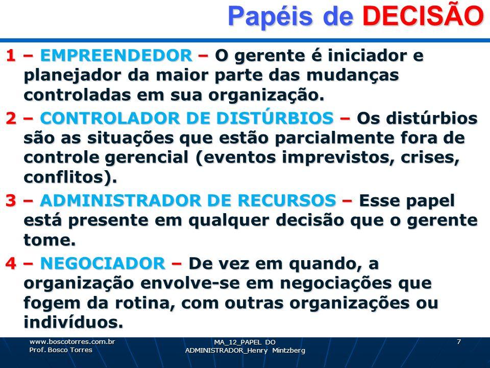 MA_12_PAPEL DO ADMINISTRADOR_Henry Mintzberg 7 Papéis de DECISÃO Papéis de DECISÃO 1 – EMPREENDEDOR – O gerente é iniciador e planejador da maior part