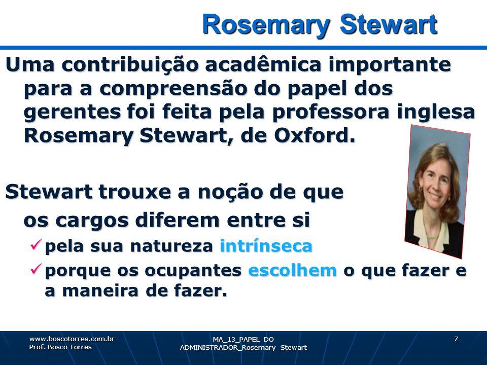 MA_13_PAPEL DO ADMINISTRADOR_Rosemary Stewart 8 Dimensões dos cargos gerenciais Em seu esquema, os cargos gerenciais têm 3 dimensões: 1 – Exigências 2 – Restrições 3 - Escolhas www.boscotorres.com.br Prof.