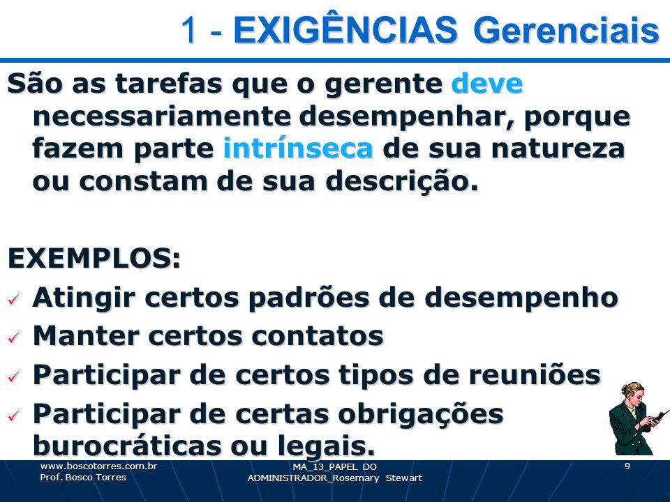 MA_13_PAPEL DO ADMINISTRADOR_Rosemary Stewart 9 1 - EXIGÊNCIAS Gerenciais 1 - EXIGÊNCIAS Gerenciais São as tarefas que o gerente deve necessariamente