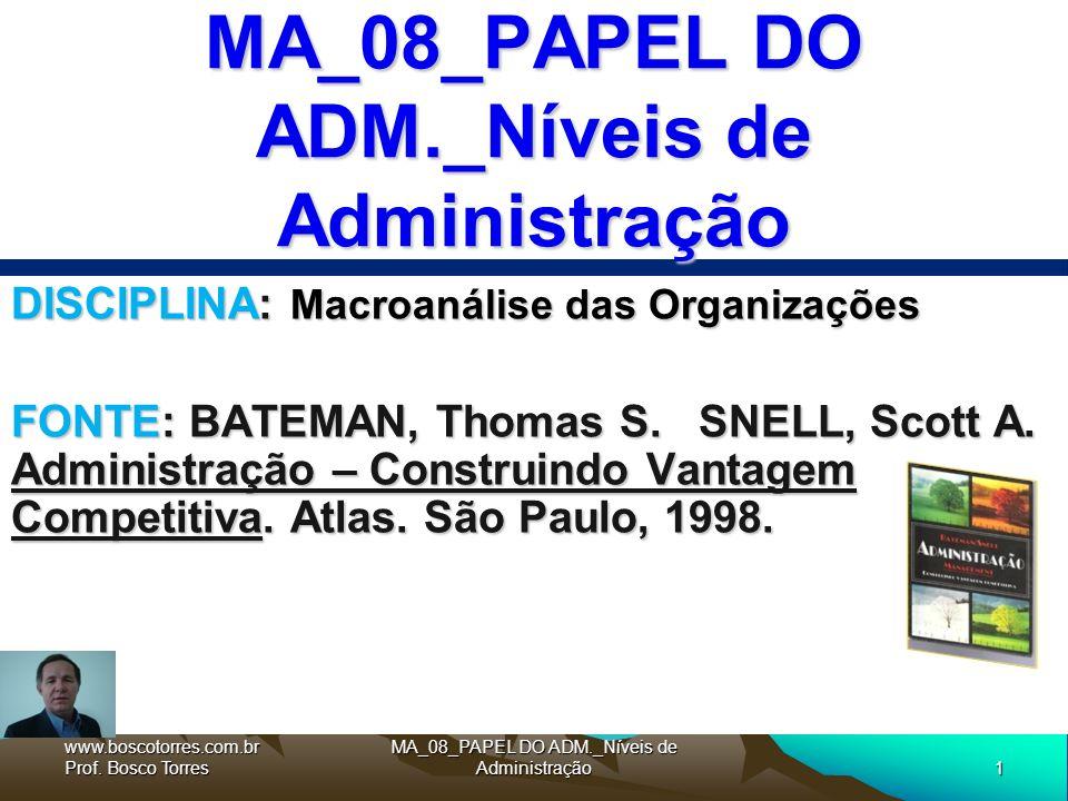 1 MA_08_PAPEL DO ADM._Níveis de Administração DISCIPLINA: Macroanálise das Organizações FONTE: BATEMAN, Thomas S.