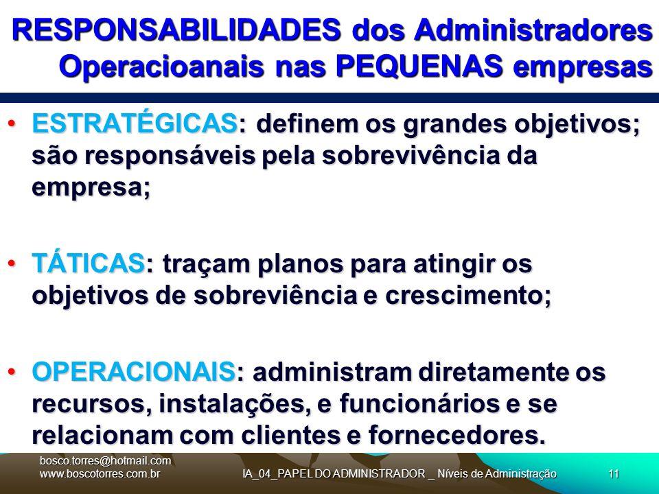 IA_04_PAPEL DO ADMINISTRADOR _ Níveis de Administração11 RESPONSABILIDADES dos Administradores Operacioanais nas PEQUENAS empresas ESTRATÉGICAS: defin