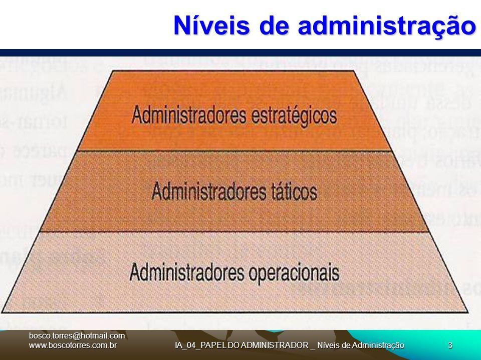 IA_04_PAPEL DO ADMINISTRADOR _ Níveis de Administração3 Níveis de administração. bosco.torres@hotmail.com www.boscotorres.com.br