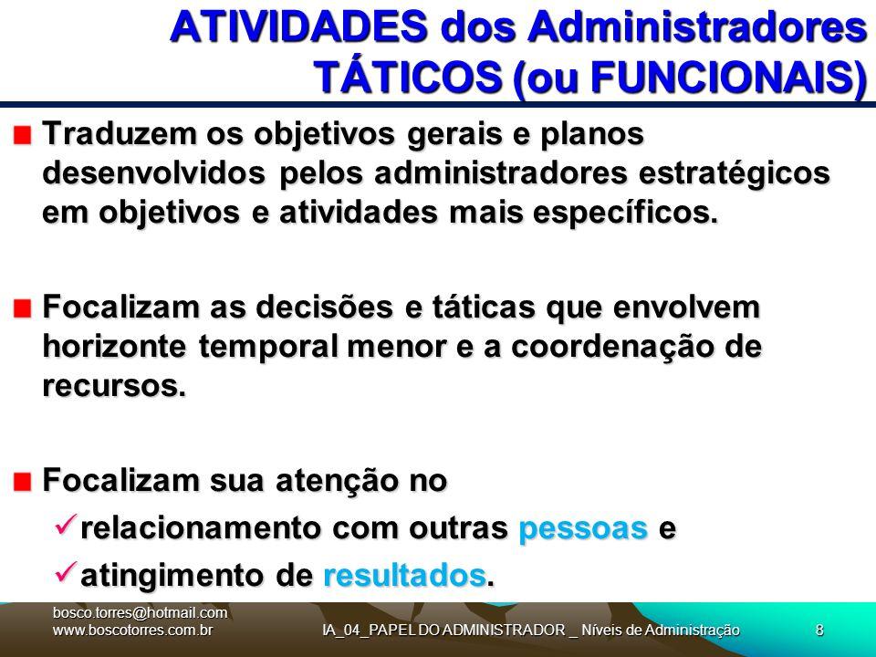 IA_04_PAPEL DO ADMINISTRADOR _ Níveis de Administração8 ATIVIDADES dos Administradores TÁTICOS (ou FUNCIONAIS) Traduzem os objetivos gerais e planos d