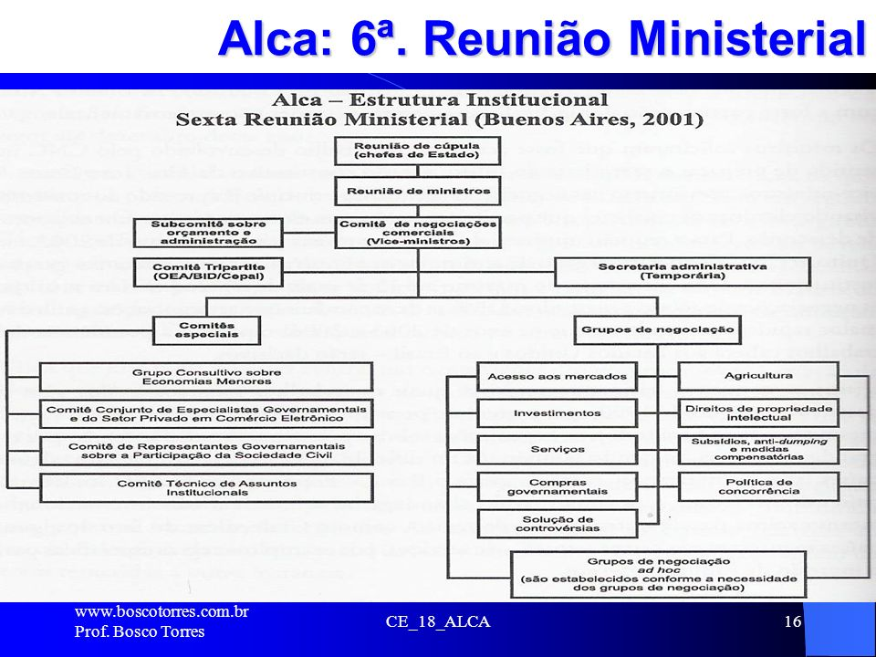 CE_18_ALCA16 Alca: 6ª. Reunião Ministerial. www.boscotorres.com.br Prof. Bosco Torres