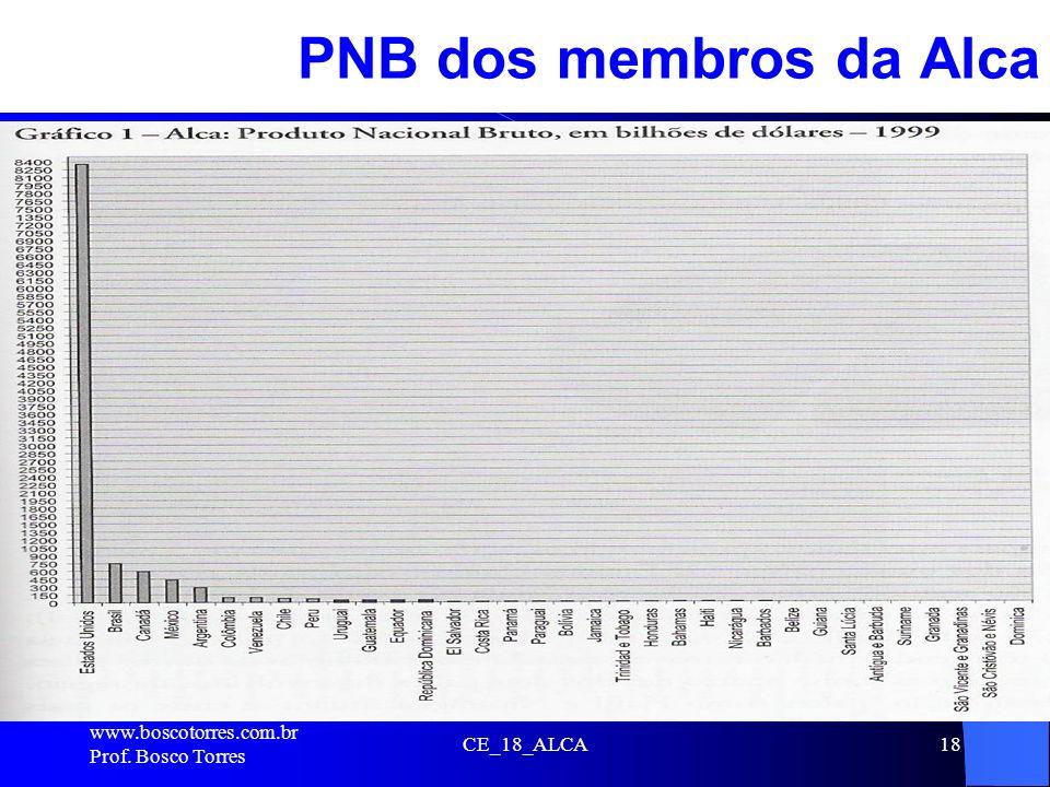 CE_18_ALCA18 PNB dos membros da Alca. www.boscotorres.com.br Prof. Bosco Torres
