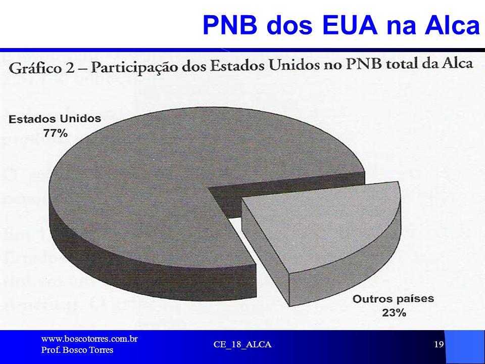 CE_18_ALCA19 PNB dos EUA na Alca. www.boscotorres.com.br Prof. Bosco Torres