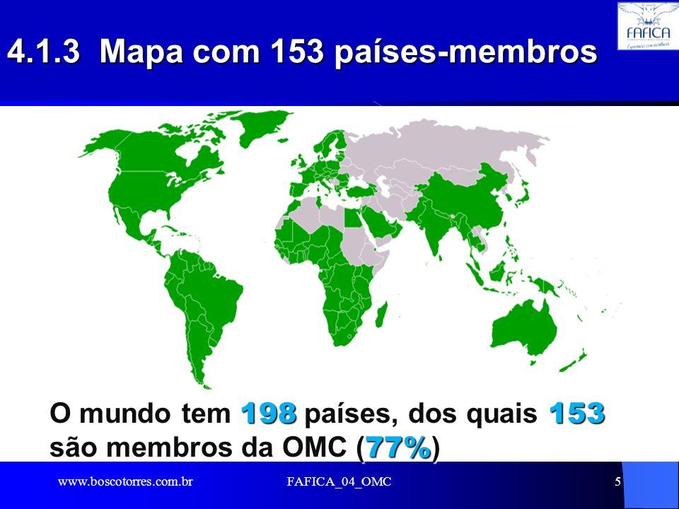4.1.3 Mapa com 153 países-membros. FAFICA_04_OMC5 O mundo tem 198 países, dos quais 153 são membros da OMC ( 77% ) www.boscotorres.com.br