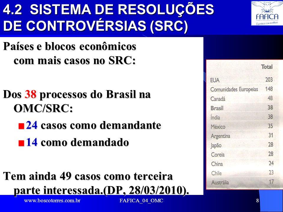 4.2 SISTEMA DE RESOLUÇÕES DE CONTROVÉRSIAS (SRC) Países e blocos econômicos com mais casos no SRC: Dos 38 processos do Brasil na OMC/SRC: 24 casos com