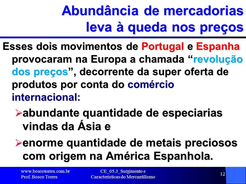 CE_05.3_Surgimento e Caracteristicas do Mercantilismo 12 Abundância de mercadorias leva à queda nos preços Esses dois movimentos de Portugal e Espanha