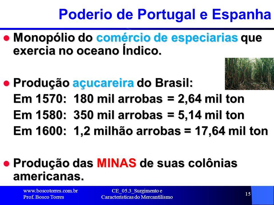 CE_05.3_Surgimento e Caracteristicas do Mercantilismo 15 Poderio de Portugal e Espanha Monopólio do comércio de especiarias que exercia no oceano Índi