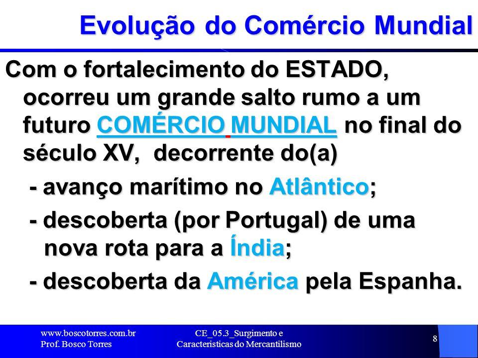 CE_05.3_Surgimento e Caracteristicas do Mercantilismo 8 Evolução do Comércio Mundial Com o fortalecimento do ESTADO, ocorreu um grande salto rumo a um