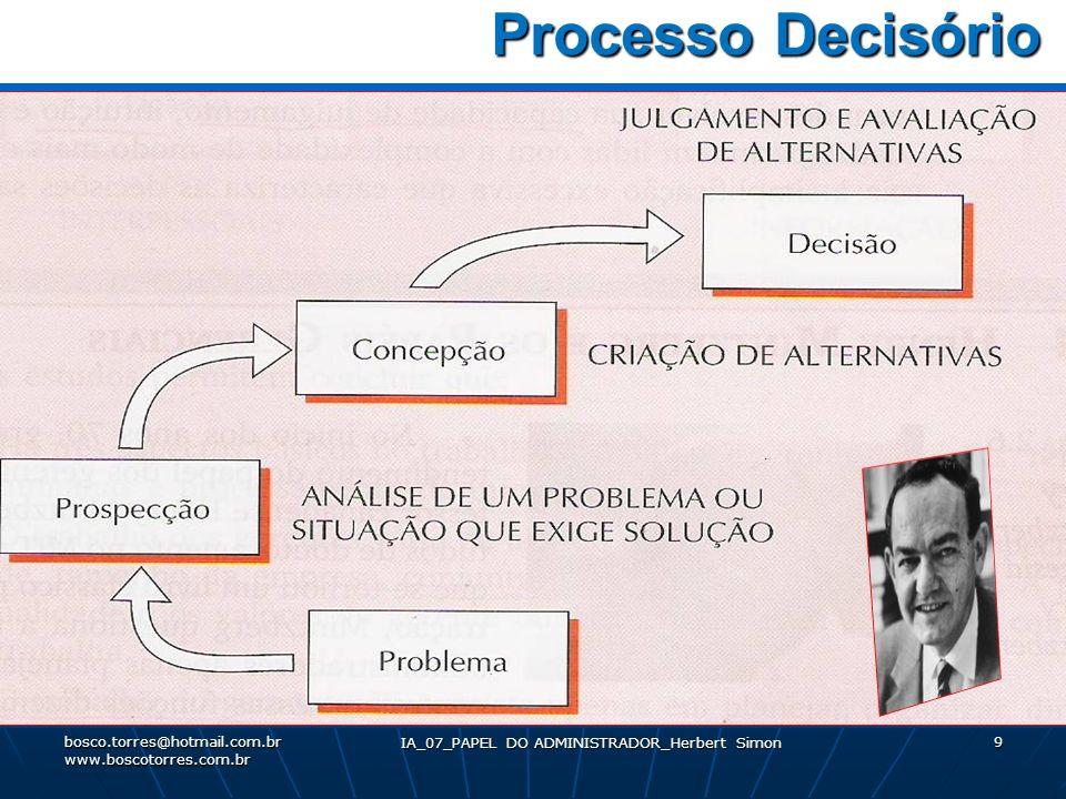 IA_07_PAPEL DO ADMINISTRADOR_Herbert Simon 9 Processo Decisório Processo Decisório. bosco.torres@hotmail.com.br www.boscotorres.com.br