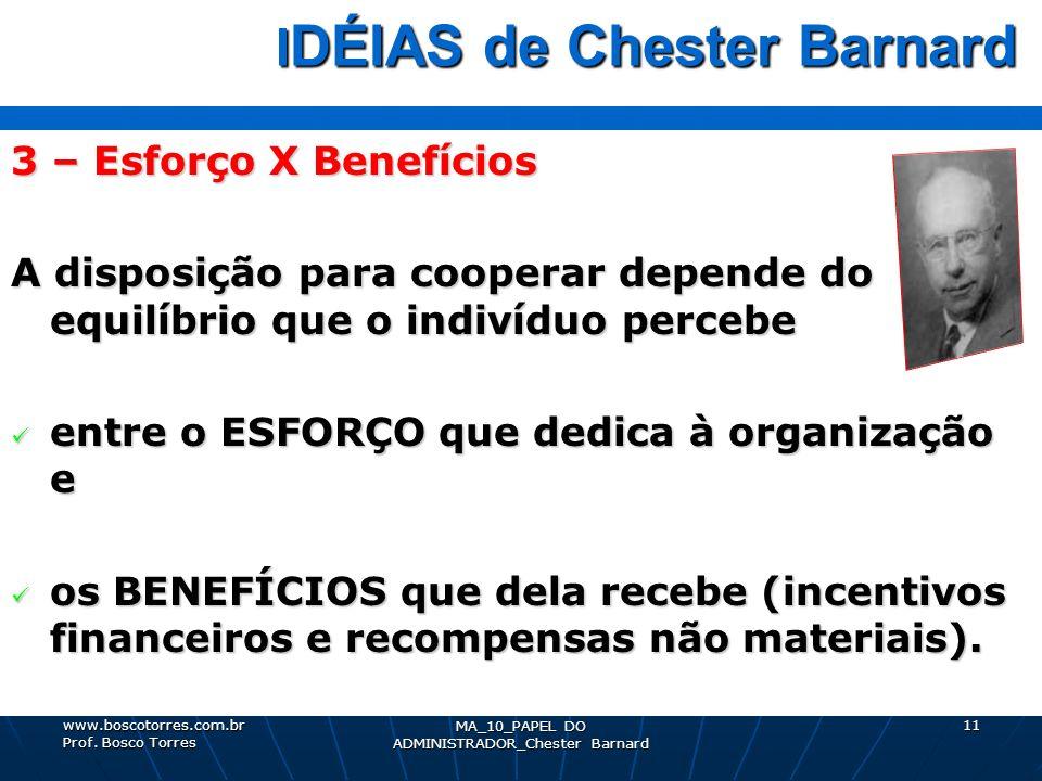 MA_10_PAPEL DO ADMINISTRADOR_Chester Barnard 11 I DÉIAS de Chester Barnard I DÉIAS de Chester Barnard 3 – Esforço X Benefícios A disposição para coope