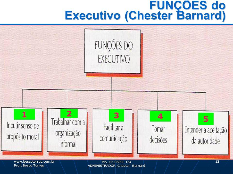 MA_10_PAPEL DO ADMINISTRADOR_Chester Barnard 13 FUNÇÕES do Executivo (Chester Barnard). 1 2 3 4 5 www.boscotorres.com.br Prof. Bosco Torres