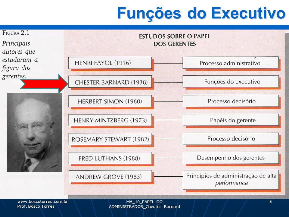 MA_10_PAPEL DO ADMINISTRADOR_Chester Barnard 5 Funções do Executivo Funções do Executivo. www.boscotorres.com.br Prof. Bosco Torres